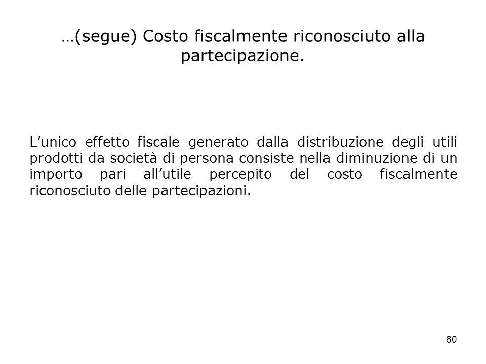 60 …(segue) Costo fiscalmente riconosciuto alla partecipazione. Lunico effetto fiscale generato dalla distribuzione degli utili prodotti da società di