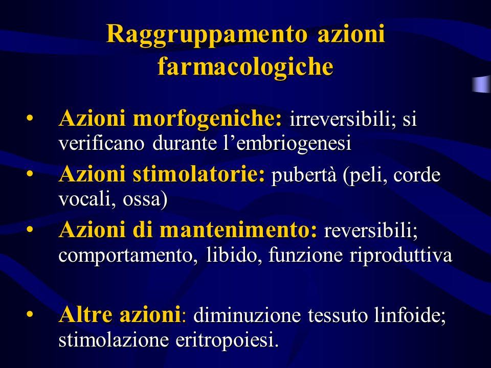 Raggruppamento azioni farmacologiche Azioni morfogeniche: irreversibili; si verificano durante lembriogenesiAzioni morfogeniche: irreversibili; si ver