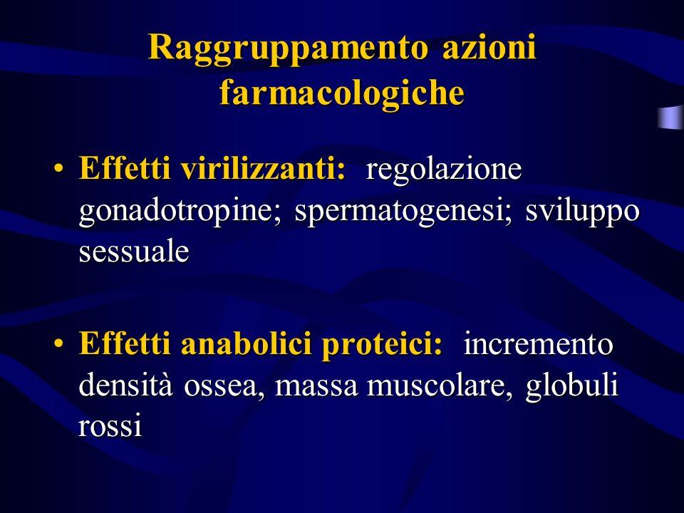 Effetti virilizzanti: regolazione gonadotropine; spermatogenesi; sviluppo sessualeEffetti virilizzanti: regolazione gonadotropine; spermatogenesi; svi