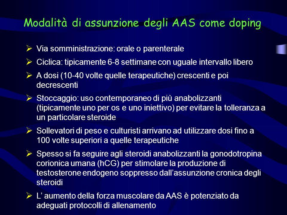 Modalità di assunzione degli AAS come doping Via somministrazione: orale o parenterale Ciclica: tipicamente 6-8 settimane con uguale intervallo libero