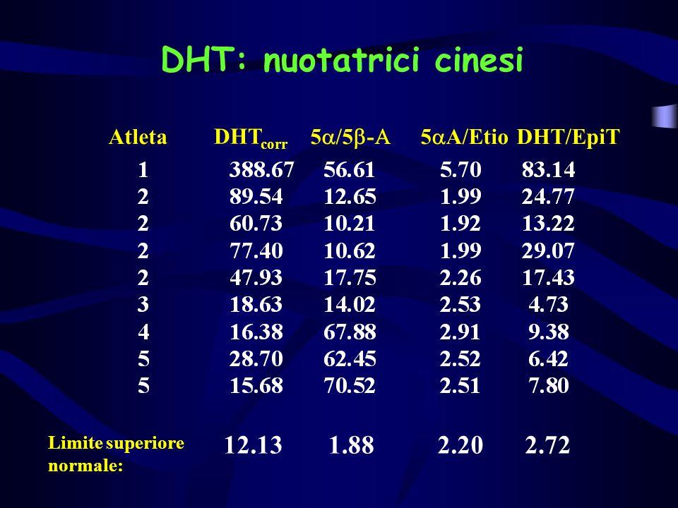 DHT: nuotatrici cinesi Atleta Limite superiore normale: 5 /5 - DHT corr 12.131.882.202.72 5 A/Etio DHT/EpiT