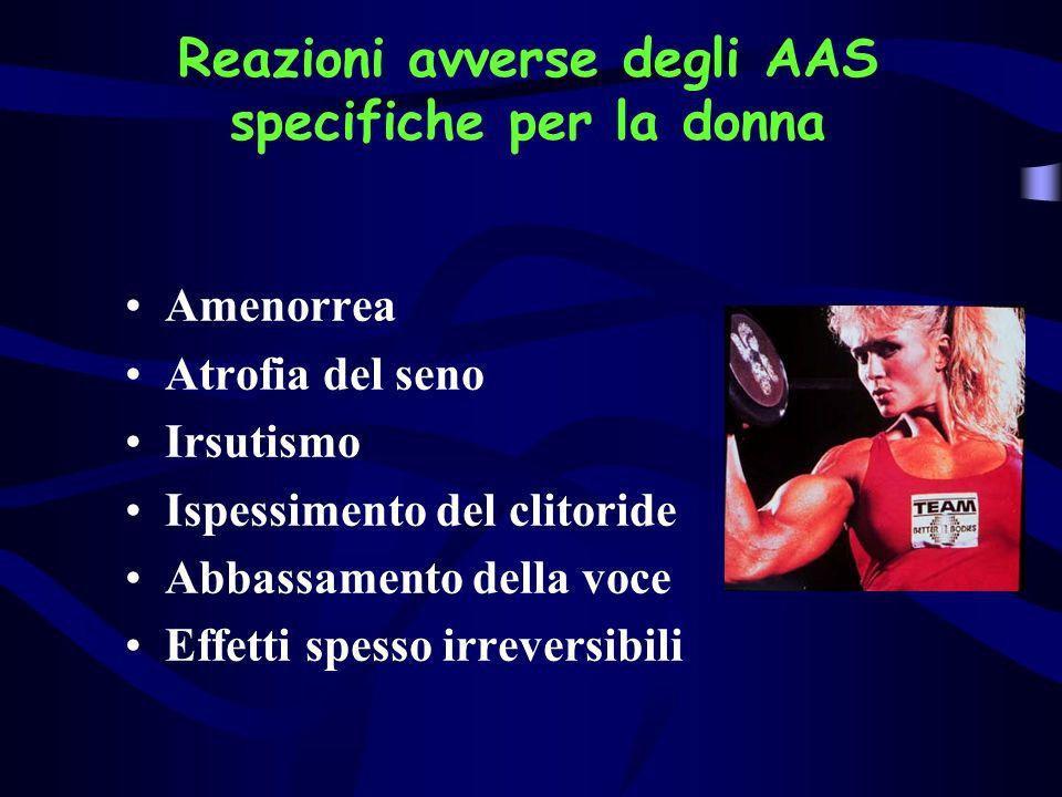 Amenorrea Atrofia del seno Irsutismo Ispessimento del clitoride Abbassamento della voce Effetti spesso irreversibili Reazioni avverse degli AAS specif