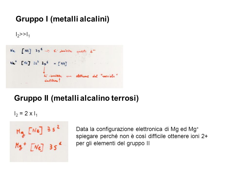 Gruppo I (metalli alcalini) I 2 >>I 1 Gruppo II (metalli alcalino terrosi) I 2 = 2 x I 1 Data la configurazione elettronica di Mg ed Mg + spiegare per