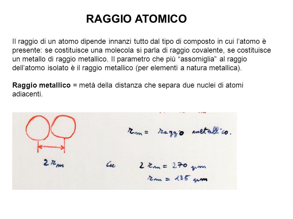 RAGGIO ATOMICO Il raggio di un atomo dipende innanzi tutto dal tipo di composto in cui latomo è presente: se costituisce una molecola si parla di ragg