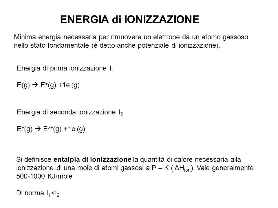 ENERGIA di IONIZZAZIONE Minima energia necessaria per rimuovere un elettrone da un atomo gassoso nello stato fondamentale (è detto anche potenziale di