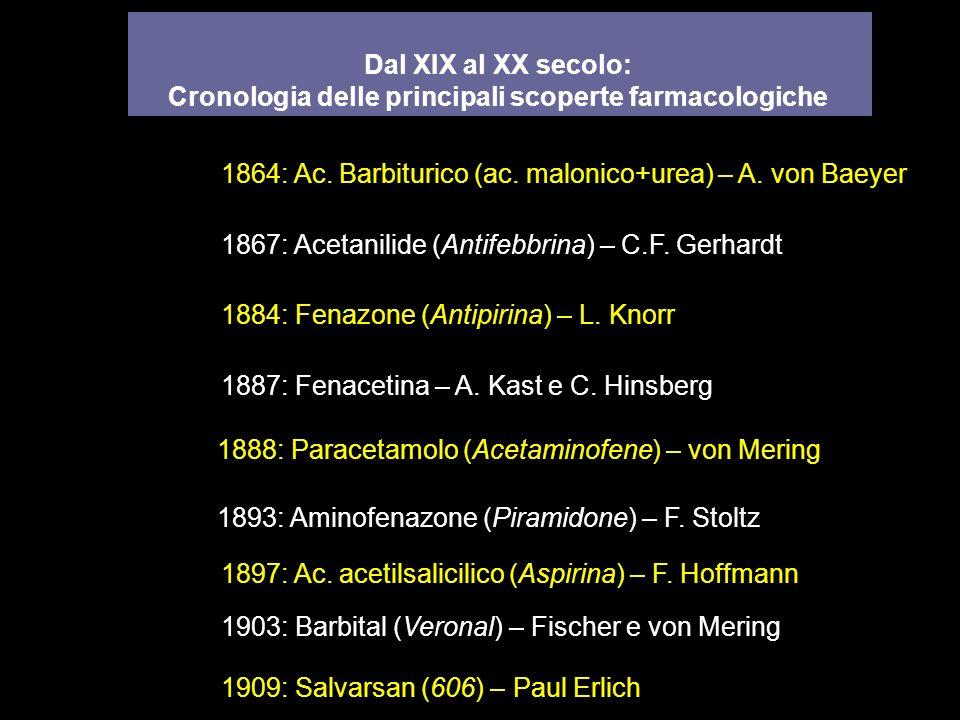Dal XIX al XX secolo: Cronologia delle principali scoperte farmacologiche 1867: Acetanilide (Antifebbrina) – C.F. Gerhardt 1884: Fenazone (Antipirina)