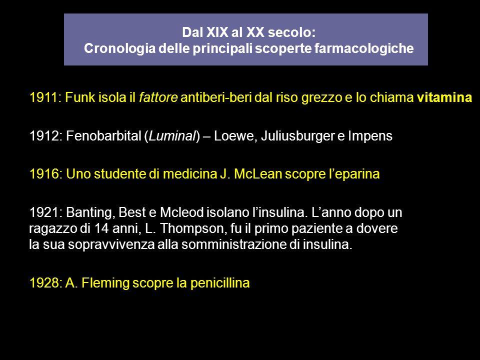 Dal XIX al XX secolo: Cronologia delle principali scoperte farmacologiche 1912: Fenobarbital (Luminal) – Loewe, Juliusburger e Impens 1911: Funk isola