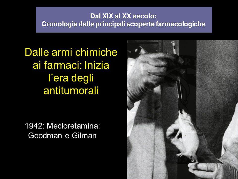 Dal XIX al XX secolo: Cronologia delle principali scoperte farmacologiche 1942: Mecloretamina: Goodman e Gilman Dalle armi chimiche ai farmaci: Inizia