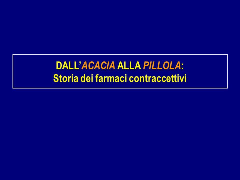 DALL ACACIA ALLA PILLOLA : Storia dei farmaci contraccettivi DALL ACACIA ALLA PILLOLA : Storia dei farmaci contraccettivi