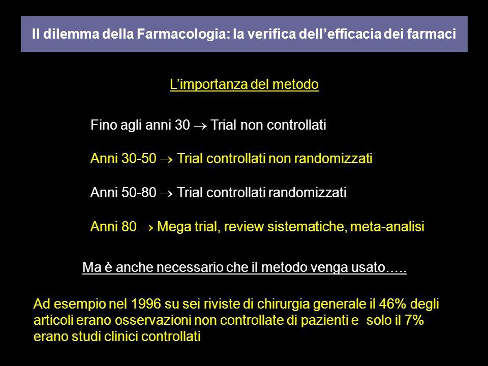 Limportanza del metodo Anni 30-50 Trial controllati non randomizzati Fino agli anni 30 Trial non controllati Il dilemma della Farmacologia: la verific