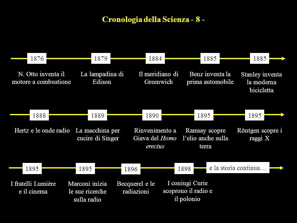 Cronologia della Scienza - 8 - 1876 N. Otto inventa il motore a combustione 1879 La lampadina di Edison 18841885 Stanley inventa la moderna bicicletta