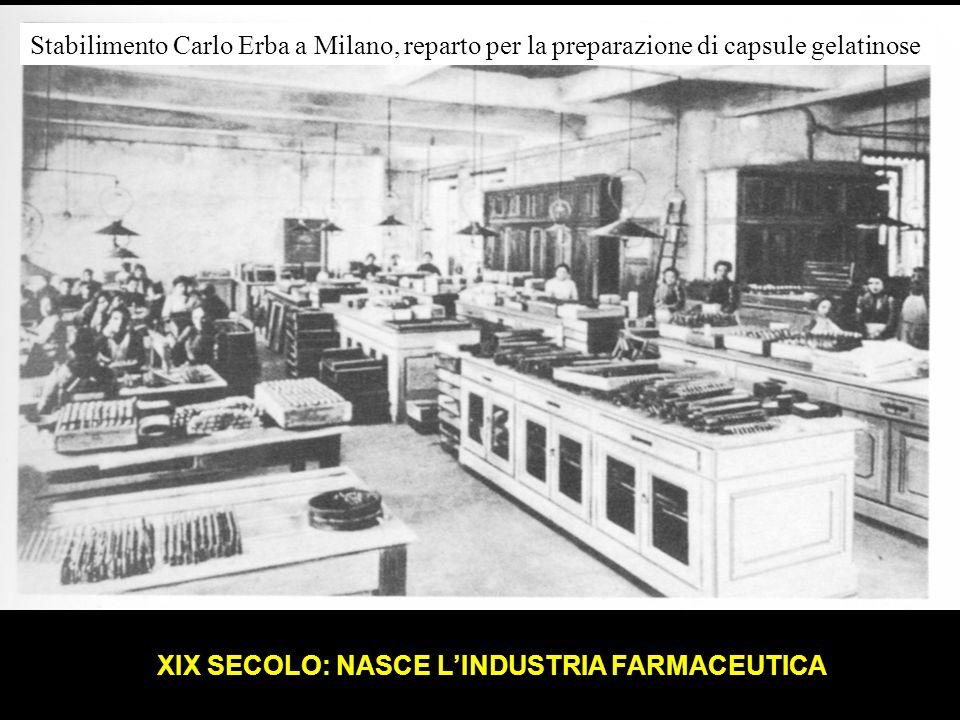 XIX SECOLO: NASCE LINDUSTRIA FARMACEUTICA Stabilimento Carlo Erba a Milano, reparto per la preparazione di capsule gelatinose