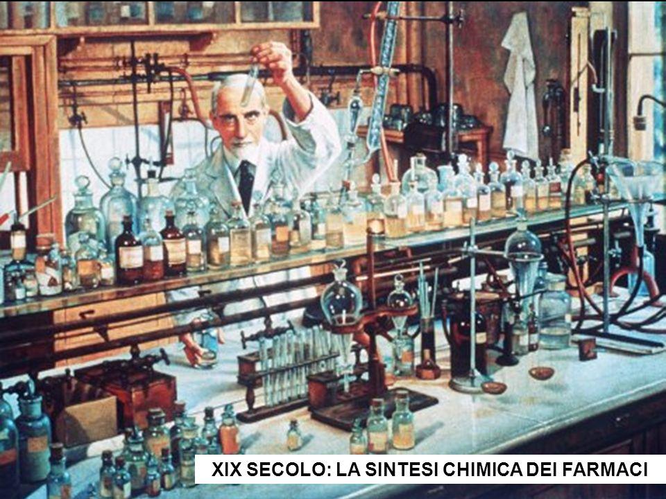 Dal XIX al XX secolo: Cronologia delle principali scoperte farmacologiche 1867: Acetanilide (Antifebbrina) – C.F.