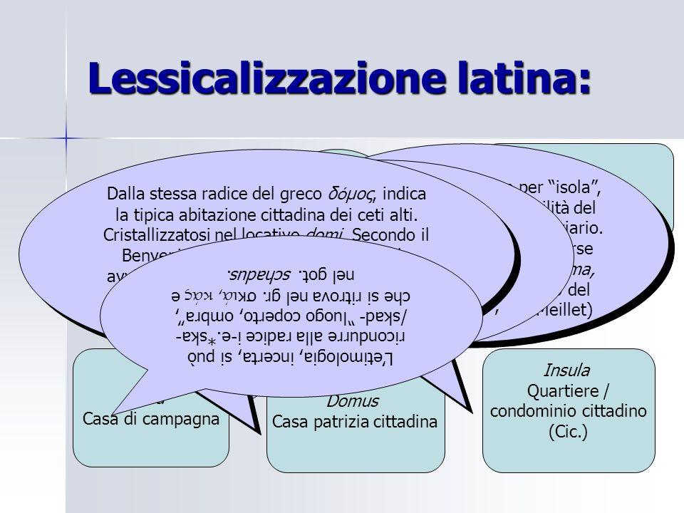 Esiti nelle lingue moderne: (alcuni esempi) Neogreco: σπιτ casa < lat.