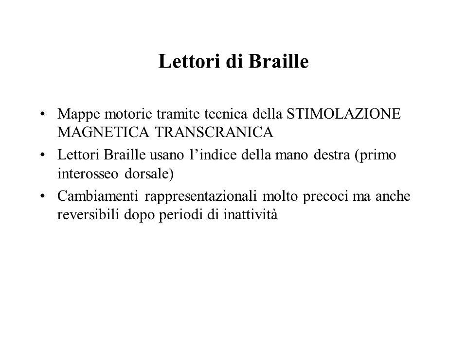 Lettori di Braille Mappe motorie tramite tecnica della STIMOLAZIONE MAGNETICA TRANSCRANICA Lettori Braille usano lindice della mano destra (primo inte