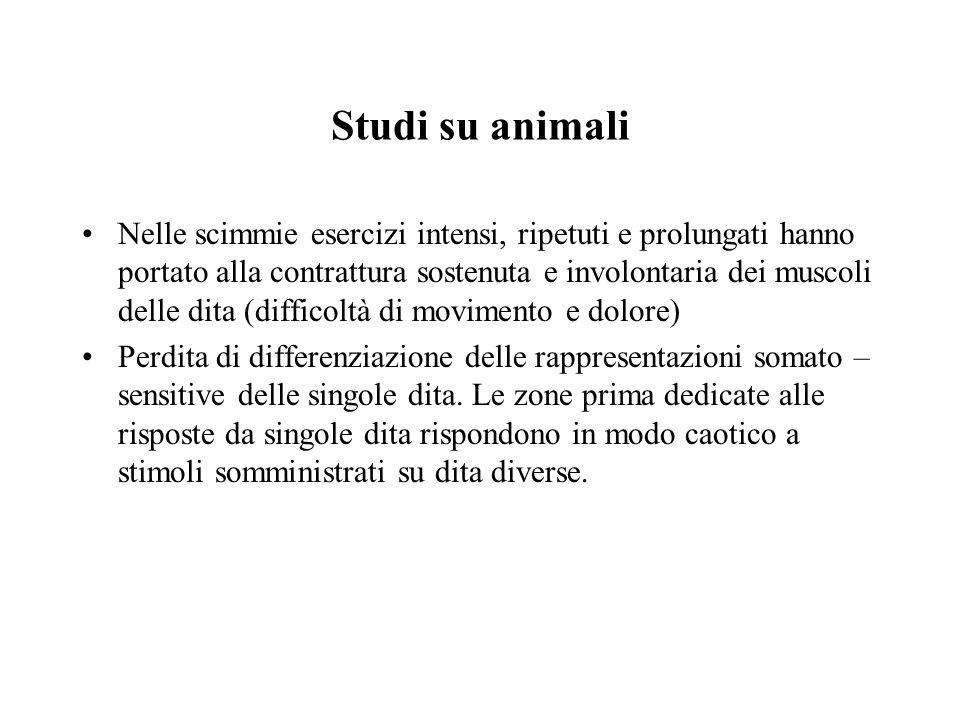 Studi su animali Nelle scimmie esercizi intensi, ripetuti e prolungati hanno portato alla contrattura sostenuta e involontaria dei muscoli delle dita