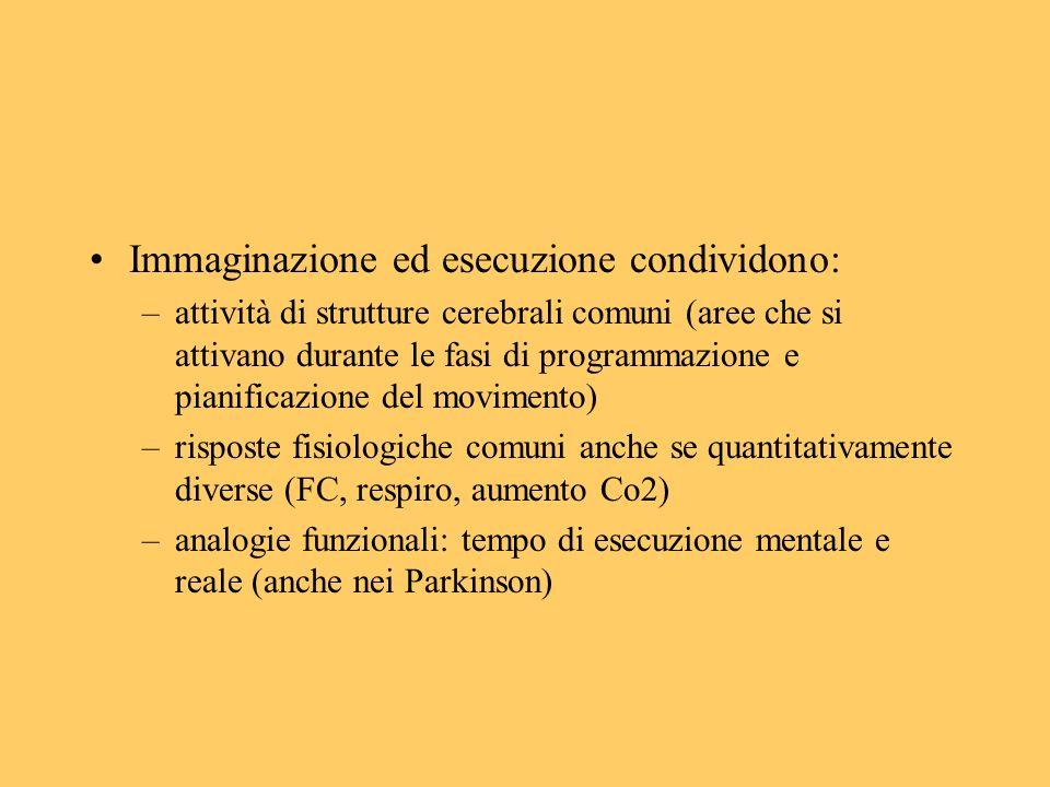 Immaginazione ed esecuzione condividono: –attività di strutture cerebrali comuni (aree che si attivano durante le fasi di programmazione e pianificazi