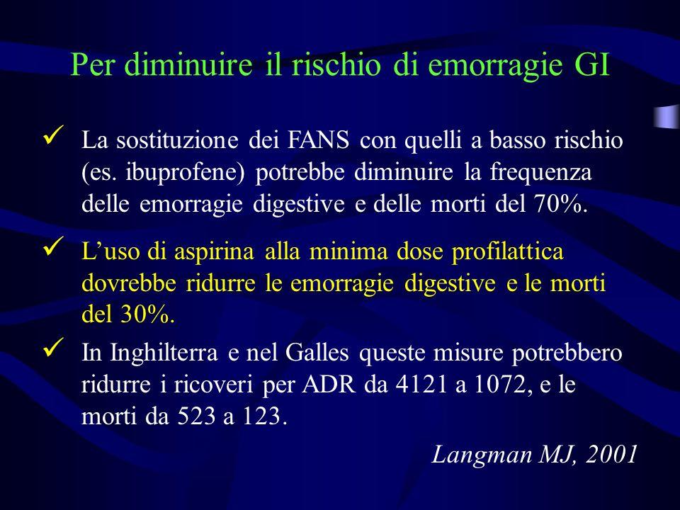 Per diminuire il rischio di emorragie GI La sostituzione dei FANS con quelli a basso rischio (es. ibuprofene) potrebbe diminuire la frequenza delle em
