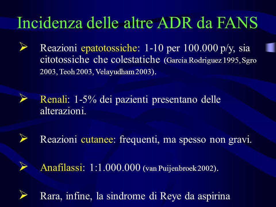 Incidenza delle altre ADR da FANS Reazioni epatotossiche: 1-10 per 100.000 p/y, sia citotossiche che colestatiche (Garcia Rodriguez 1995, Sgro 2003, T