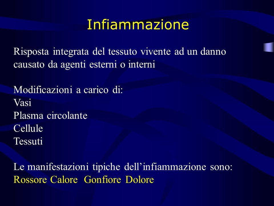 Derivati acido salicilico: ac.