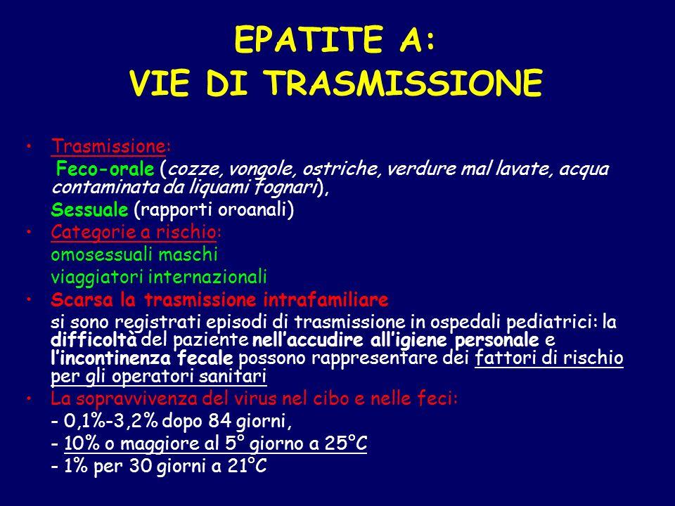 EPATITE A: VIE DI TRASMISSIONE Trasmissione: Feco-orale (cozze, vongole, ostriche, verdure mal lavate, acqua contaminata da liquami fognari), Sessuale
