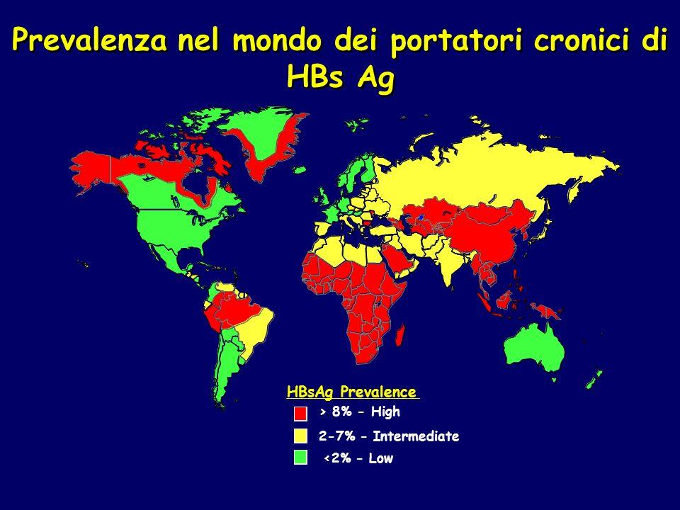 Prevalenza nel mondo dei portatori cronici di HBs Ag HBsAg Prevalence > 8% - High 2-7% - Intermediate <2% - Low