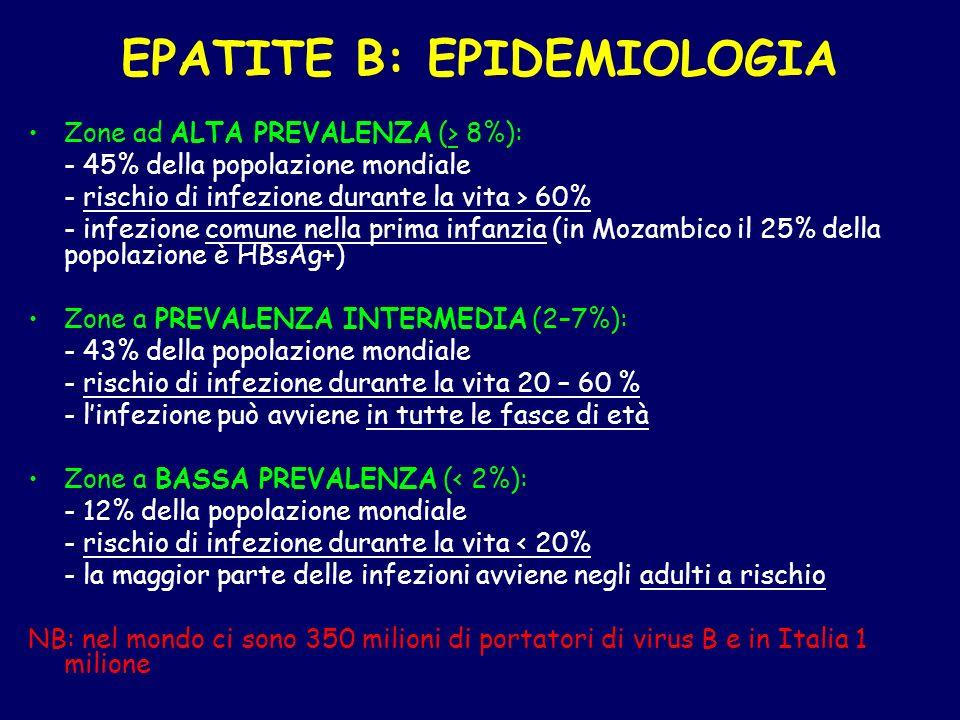 EPATITE B: EPIDEMIOLOGIA Zone ad ALTA PREVALENZA (> 8%): - 45% della popolazione mondiale - rischio di infezione durante la vita > 60% - infezione com