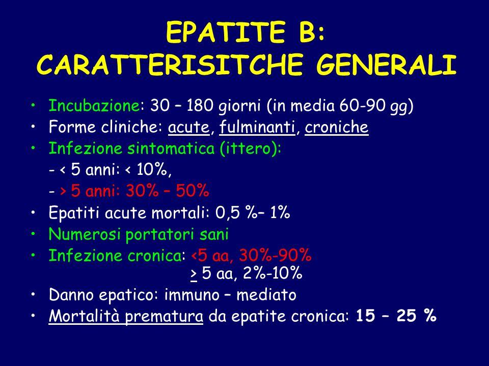 EPATITE B: CARATTERISITCHE GENERALI Incubazione: 30 – 180 giorni (in media 60-90 gg) Forme cliniche: acute, fulminanti, croniche Infezione sintomatica