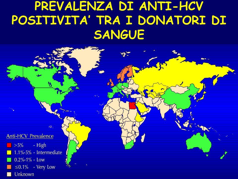 PREVALENZA DI ANTI-HCV POSITIVITA TRA I DONATORI DI SANGUE