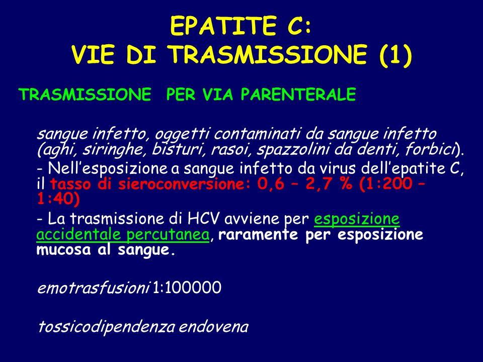 EPATITE C: VIE DI TRASMISSIONE (1) TRASMISSIONE PER VIA PARENTERALE sangue infetto, oggetti contaminati da sangue infetto (aghi, siringhe, bisturi, ra
