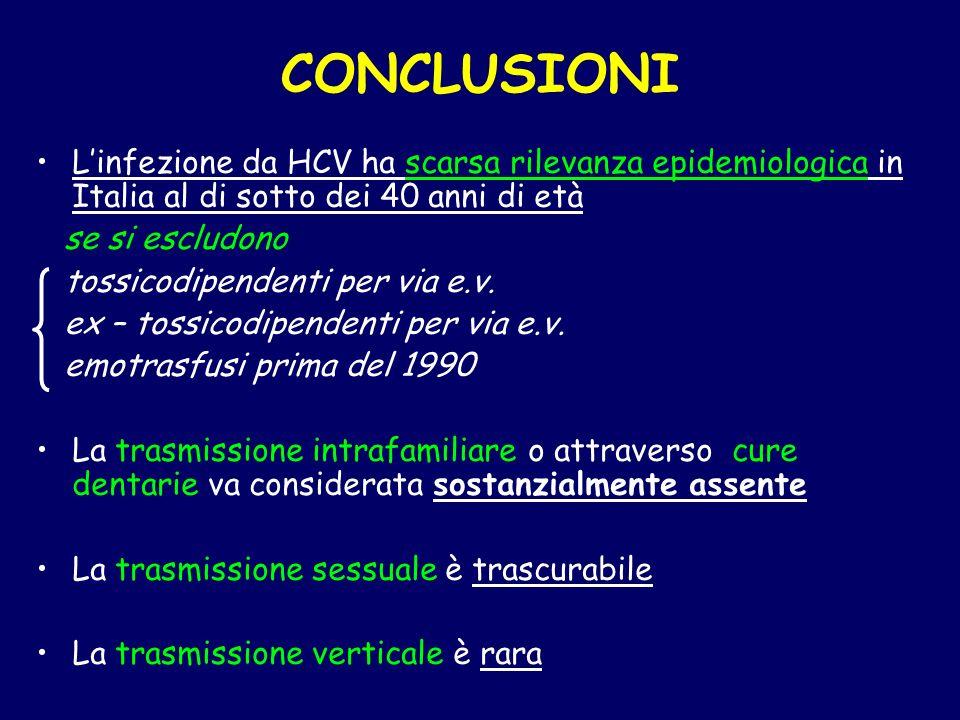 CONCLUSIONI Linfezione da HCV ha scarsa rilevanza epidemiologica in Italia al di sotto dei 40 anni di età se si escludono tossicodipendenti per via e.