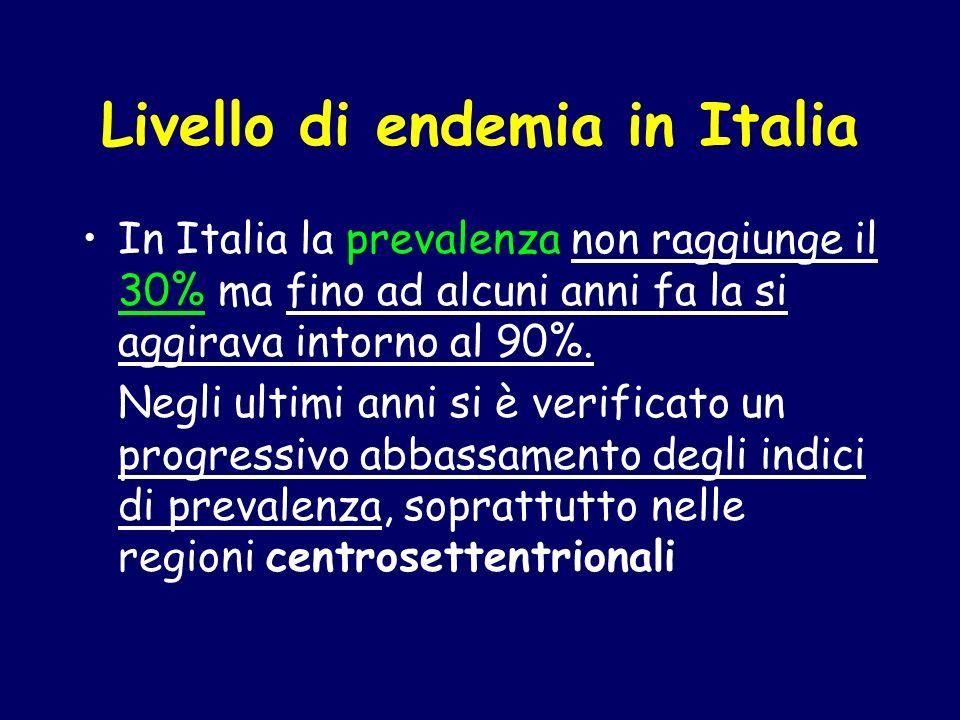 Livello di endemia in Italia In Italia la prevalenza non raggiunge il 30% ma fino ad alcuni anni fa la si aggirava intorno al 90%. Negli ultimi anni s