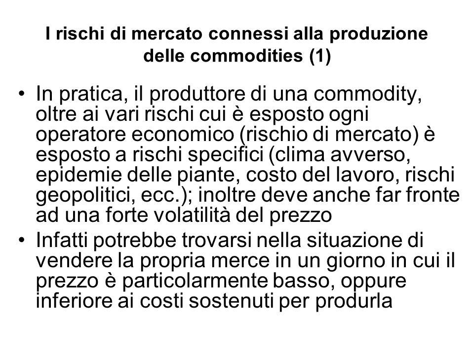 I rischi di mercato connessi alla produzione delle commodities (1) In pratica, il produttore di una commodity, oltre ai vari rischi cui è esposto ogni