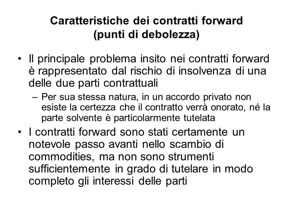 Caratteristiche dei contratti forward (punti di debolezza) Il principale problema insito nei contratti forward è rappresentato dal rischio di insolven