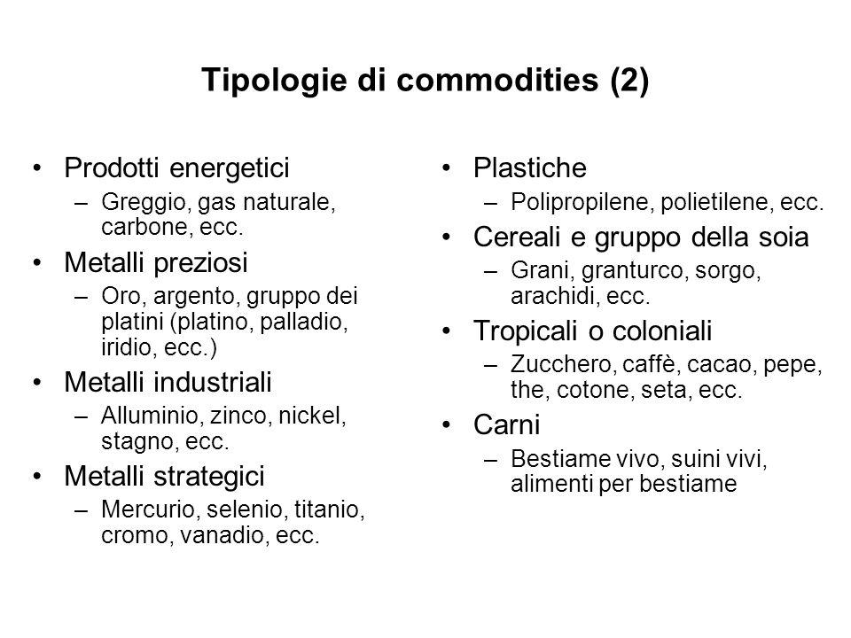 Tipologie di commodities (2) Prodotti energetici –Greggio, gas naturale, carbone, ecc. Metalli preziosi –Oro, argento, gruppo dei platini (platino, pa
