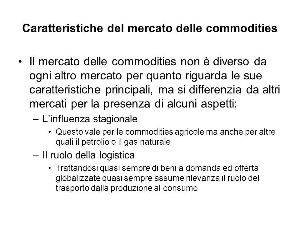 Caratteristiche del mercato delle commodities Il mercato delle commodities non è diverso da ogni altro mercato per quanto riguarda le sue caratteristi