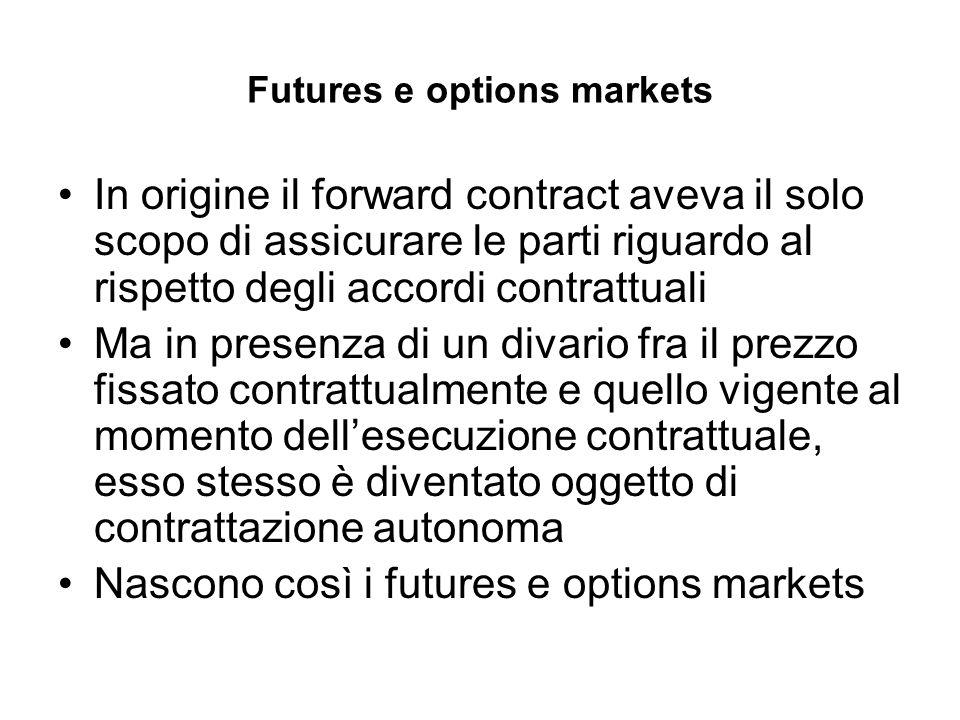 Futures e options markets In origine il forward contract aveva il solo scopo di assicurare le parti riguardo al rispetto degli accordi contrattuali Ma