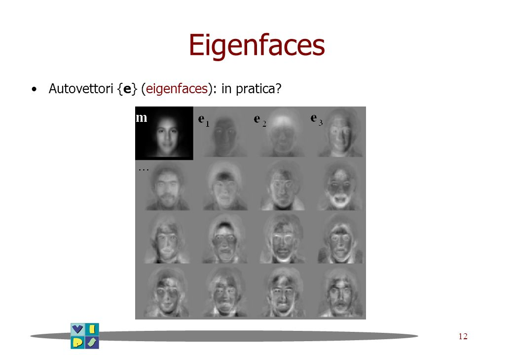 12 Eigenfaces Autovettori {e} (eigenfaces): in pratica?