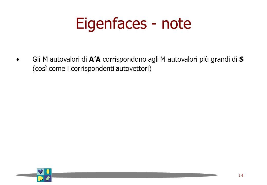 14 Eigenfaces - note Gli M autovalori di AA corrispondono agli M autovalori più grandi di S (così come i corrispondenti autovettori)