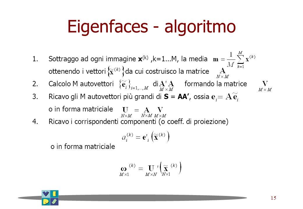 15 Eigenfaces - algoritmo 1.Sottraggo ad ogni immagine x (k),k=1...M, la media ottenendo i vettori da cui costruisco la matrice 2.Calcolo M autovettor