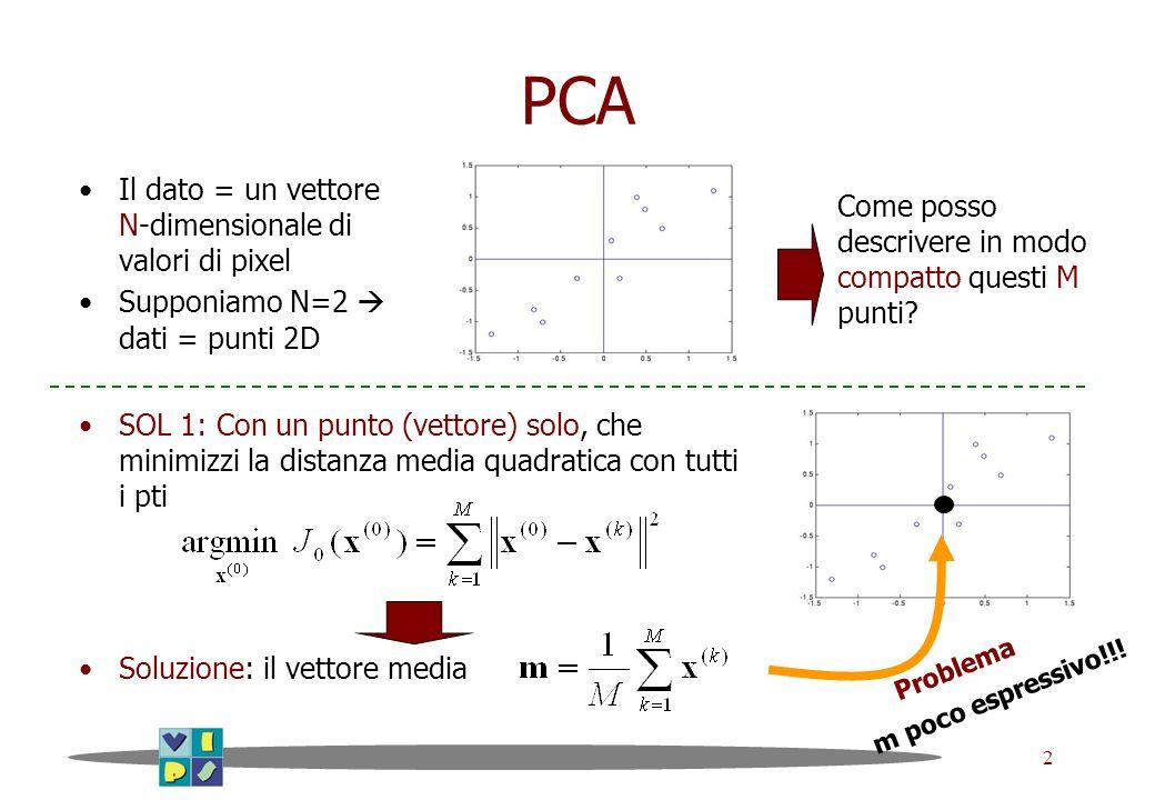 2 PCA Il dato = un vettore N-dimensionale di valori di pixel Supponiamo N=2 dati = punti 2D Come posso descrivere in modo compatto questi M punti? SOL