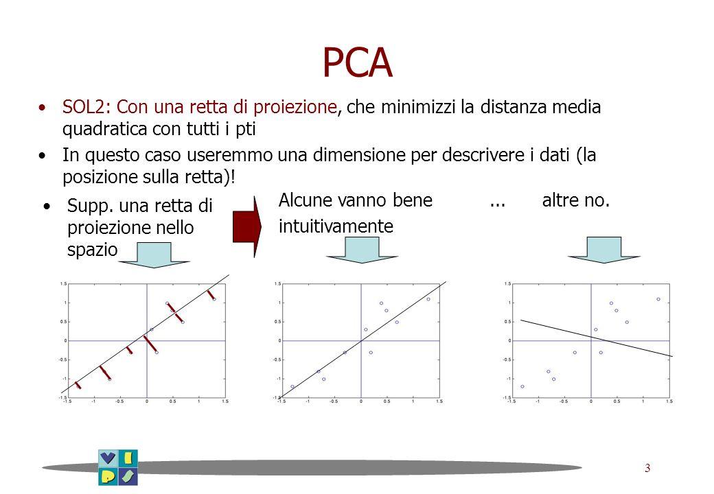 3 PCA Supp. una retta di proiezione nello spazio Alcune vanno bene... altre no. intuitivamente SOL2: Con una retta di proiezione, che minimizzi la dis