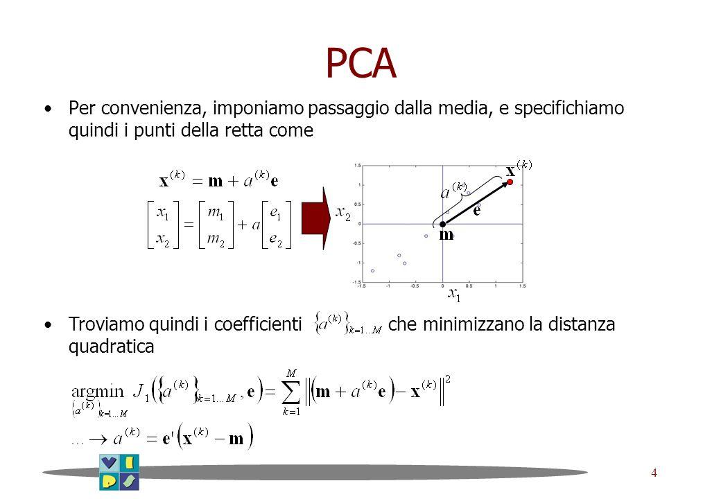 4 PCA Per convenienza, imponiamo passaggio dalla media, e specifichiamo quindi i punti della retta come Troviamo quindi i coefficienti che minimizzano