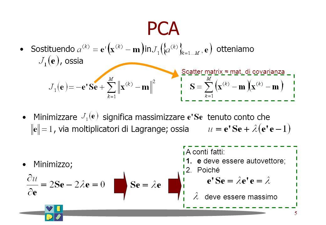 5 PCA Sostituendo in otteniamo, ossia Minimizzare significa massimizzare tenuto conto che, via moltiplicatori di Lagrange; ossia Minimizzo; Scatter ma