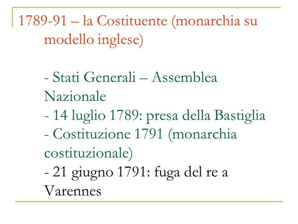 1789-91 – la Costituente (monarchia su modello inglese) - Stati Generali – Assemblea Nazionale - 14 luglio 1789: presa della Bastiglia - Costituzione 1791 (monarchia costituzionale) - 21 giugno 1791: fuga del re a Varennes