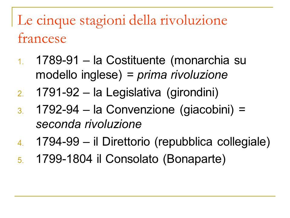 Le cinque stagioni della rivoluzione francese 1. 1789-91 – la Costituente (monarchia su modello inglese) = prima rivoluzione 2. 1791-92 – la Legislati