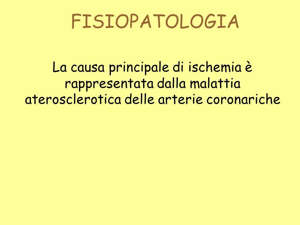 FISIOPATOLOGIA La causa principale di ischemia è rappresentata dalla malattia aterosclerotica delle arterie coronariche