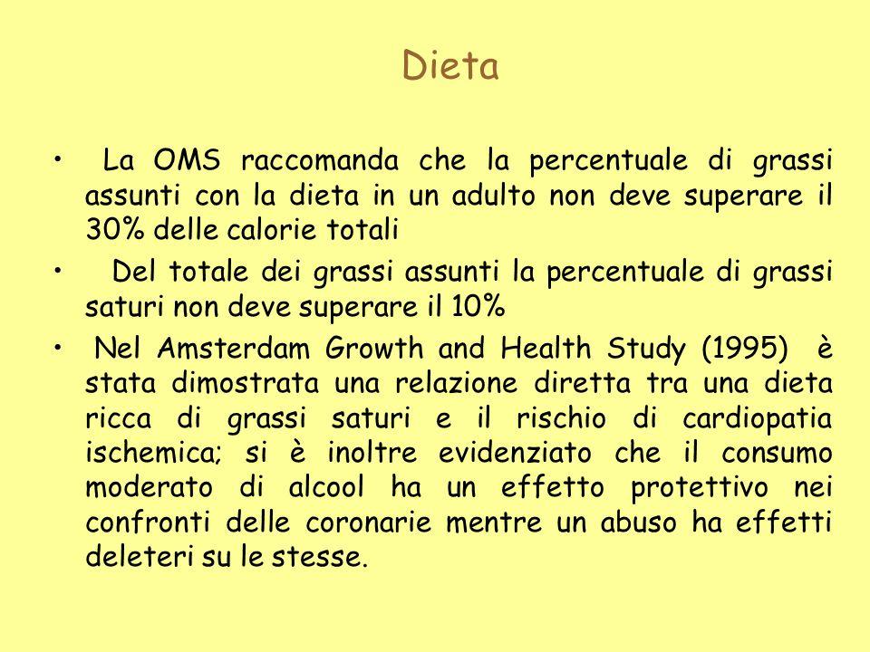 Dieta La OMS raccomanda che la percentuale di grassi assunti con la dieta in un adulto non deve superare il 30% delle calorie totali Del totale dei gr