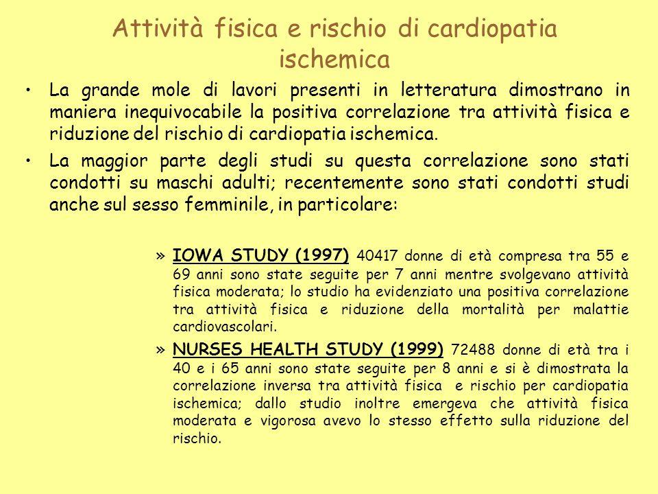 Attività fisica e rischio di cardiopatia ischemica La grande mole di lavori presenti in letteratura dimostrano in maniera inequivocabile la positiva correlazione tra attività fisica e riduzione del rischio di cardiopatia ischemica.