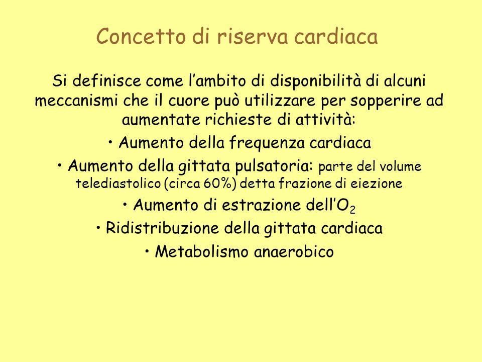 Concetto di riserva cardiaca Si definisce come lambito di disponibilità di alcuni meccanismi che il cuore può utilizzare per sopperire ad aumentate richieste di attività: Aumento della frequenza cardiaca Aumento della gittata pulsatoria: parte del volume telediastolico (circa 60%) detta frazione di eiezione Aumento di estrazione dellO 2 Ridistribuzione della gittata cardiaca Metabolismo anaerobico